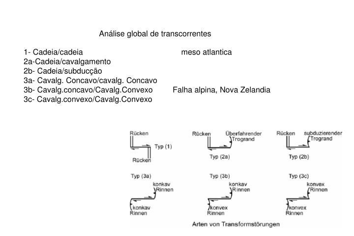 Análise global de transcorrentes