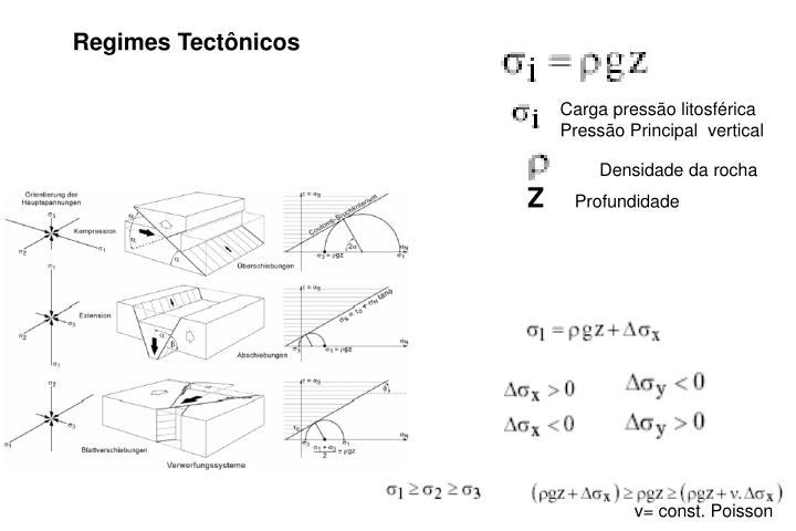 Regimes Tectônicos