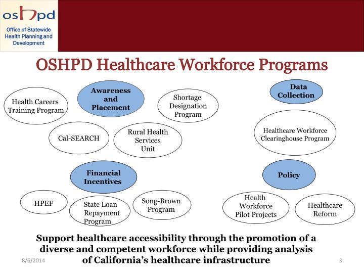 Oshpd healthcare workforce programs