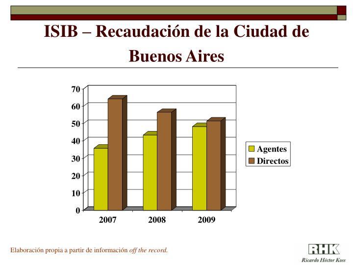 ISIB – Recaudación de la Ciudad de Buenos Aires