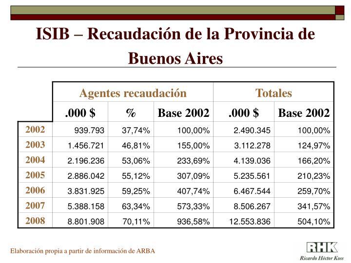 ISIB – Recaudación de la Provincia de Buenos Aires