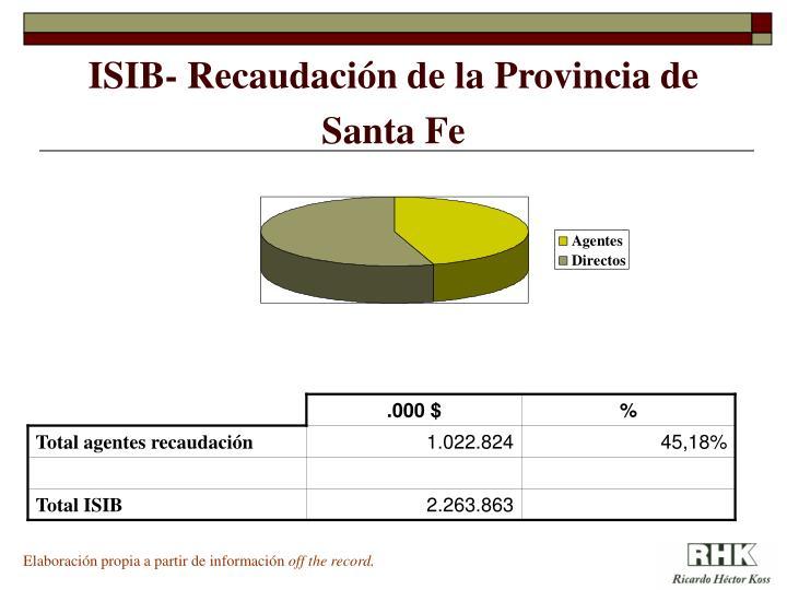 ISIB- Recaudación de la Provincia de Santa Fe