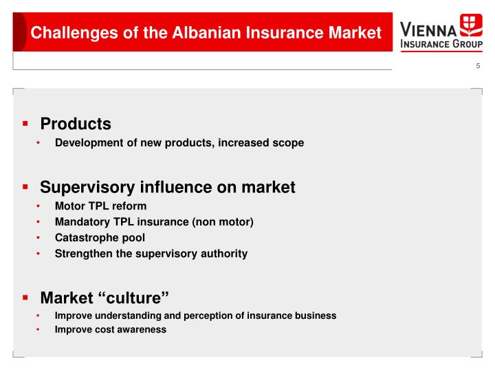 Challenges of the Albanian Insurance Market