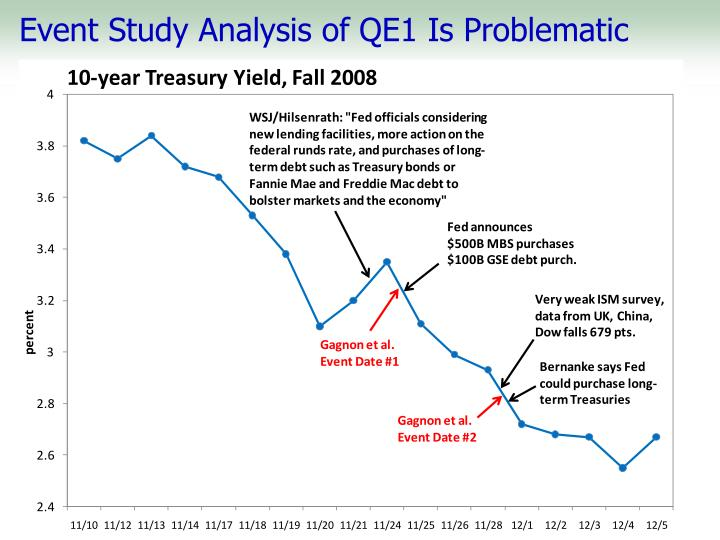 Event Study Analysis of QE1 Is Problematic