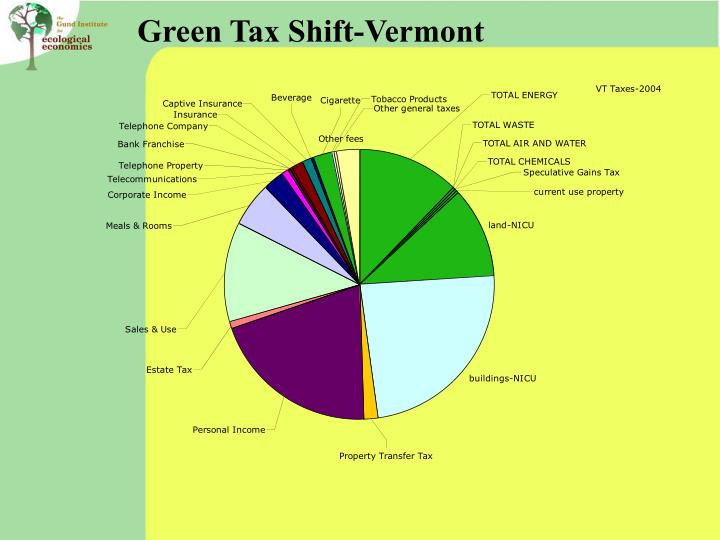 Green Tax Shift-Vermont
