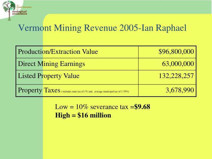 Vermont Mining Revenue 2005-Ian Raphael