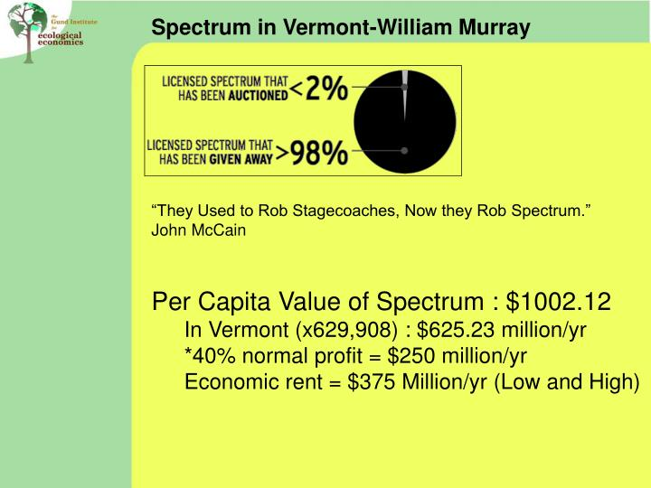 Spectrum in Vermont-William Murray