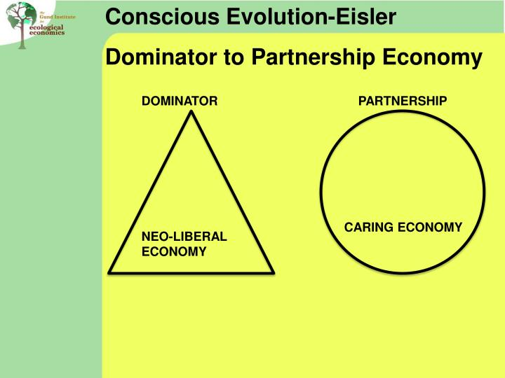 Conscious Evolution-Eisler
