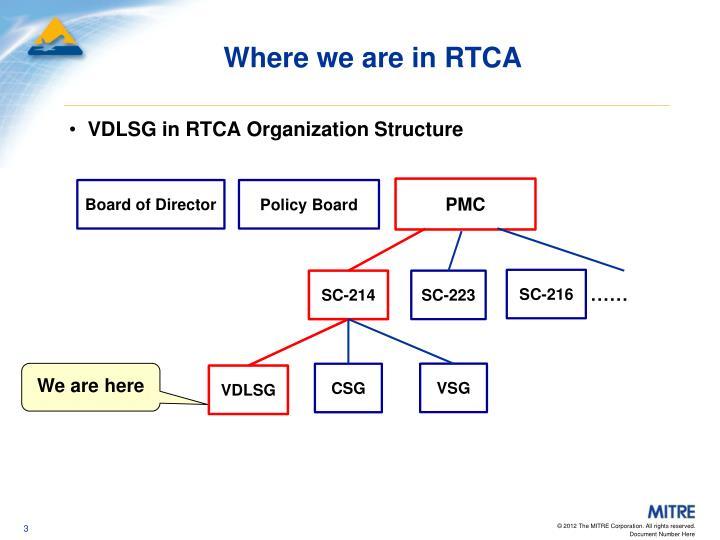 Where we are in RTCA