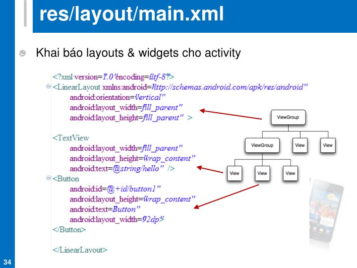 res/layout/main.xml