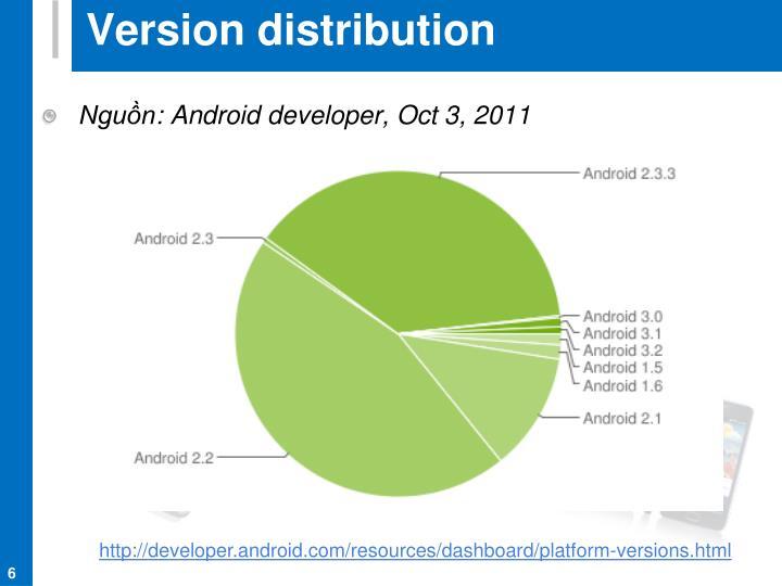 Version distribution