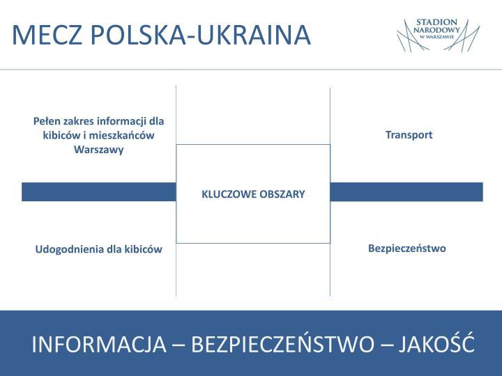 MECZ POLSKA-UKRAINA
