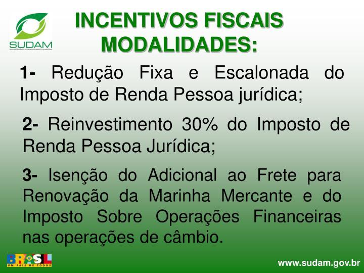 INCENTIVOS FISCAIS MODALIDADES: