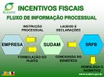 incentivos fiscais3