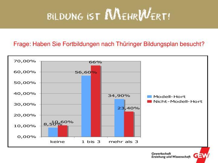 Frage: Haben Sie Fortbildungen nach Thüringer Bildungsplan besucht?