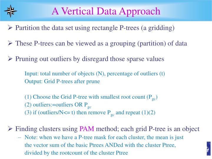 A Vertical Data Approach