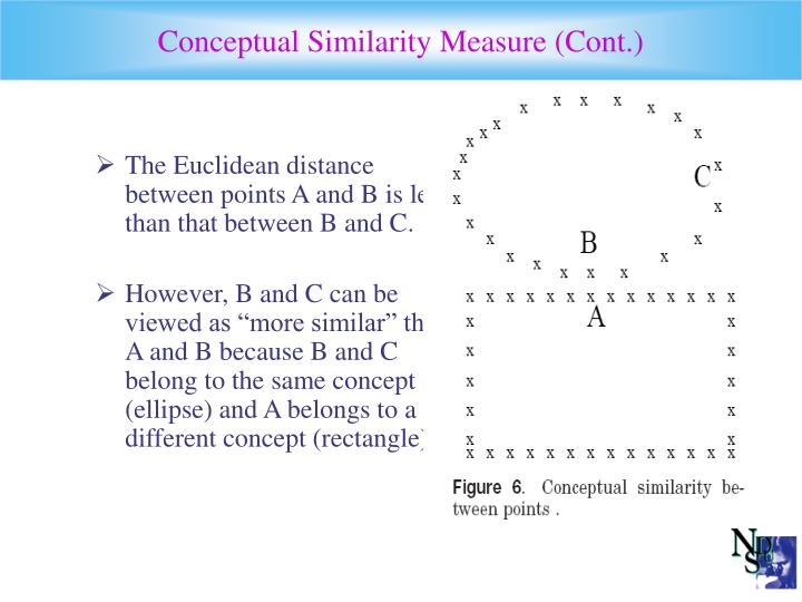 Conceptual Similarity Measure (Cont.)