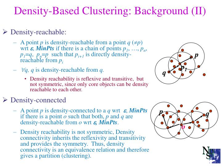 Density-Based Clustering: Background (II)