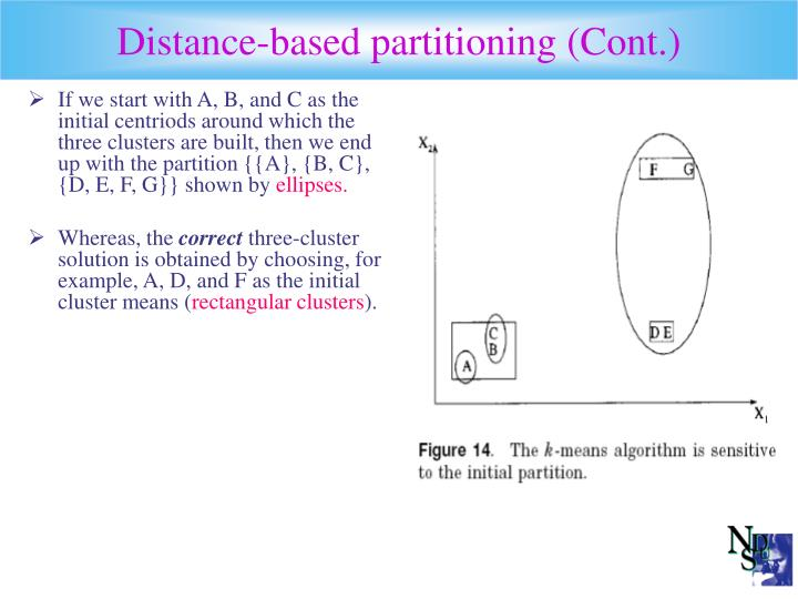 Distance-based partitioning (Cont.)