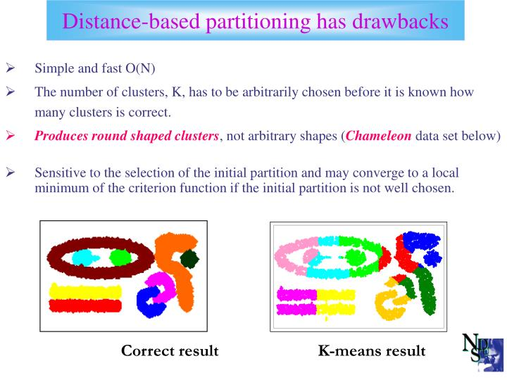 Distance-based partitioning has drawbacks