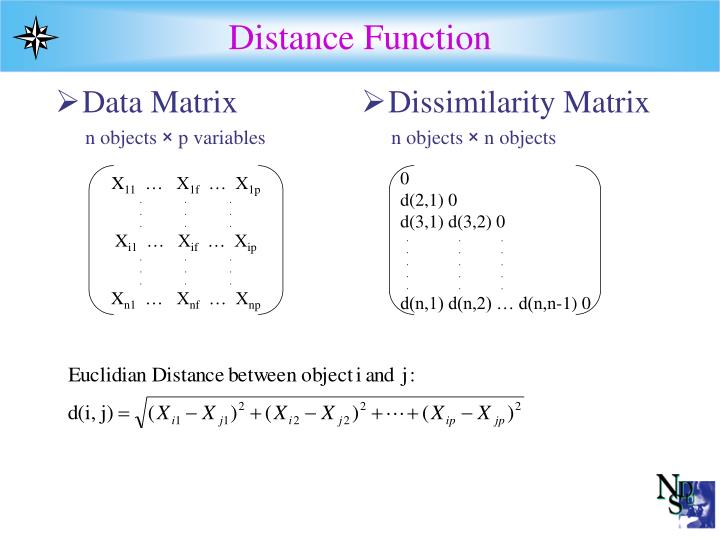 Distance Function
