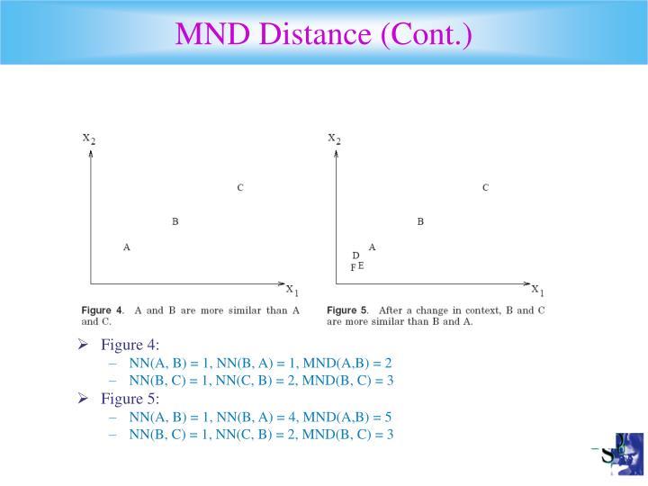 MND Distance (Cont.)