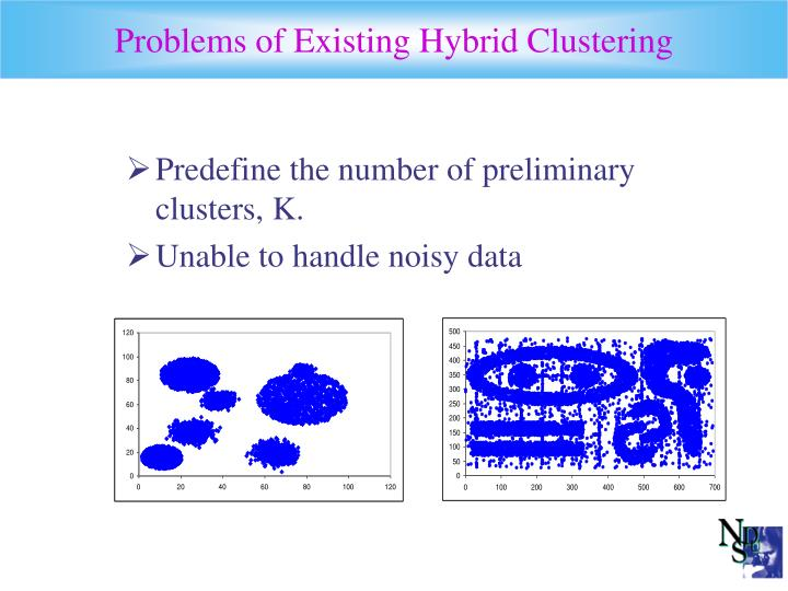 Problems of Existing Hybrid Clustering