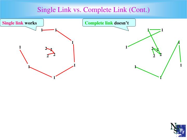 Single Link vs. Complete Link (Cont.)