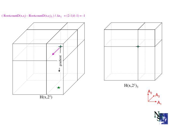 ( RootcountD(x,r
