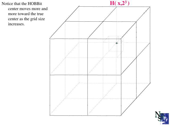 H( x,2