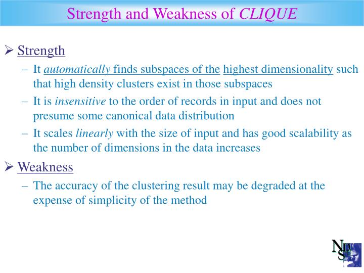 Strength and Weakness of