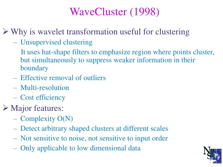 WaveCluster (1998)