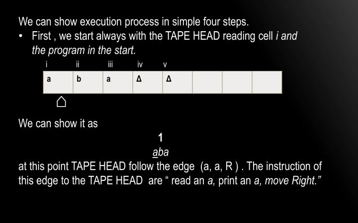 We can show execution process in simple four steps.