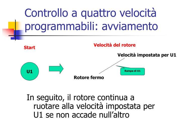 Controllo a quattro velocità programmabili: avviamento