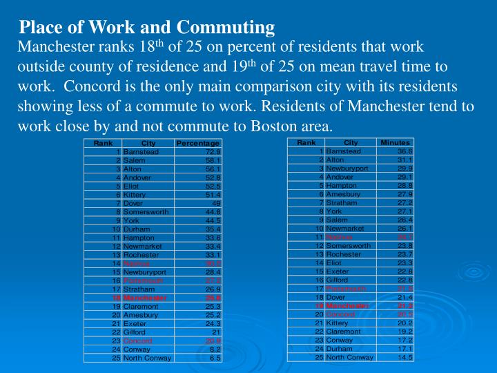 Place of Work and Commuting