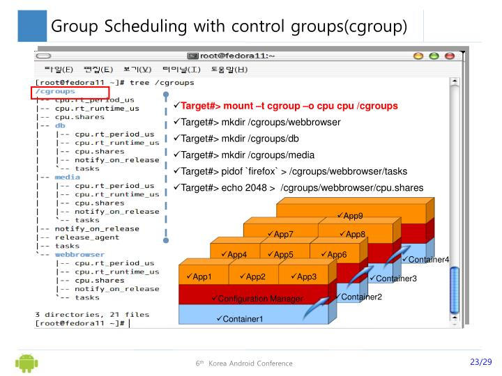 Group Scheduling with control groups(