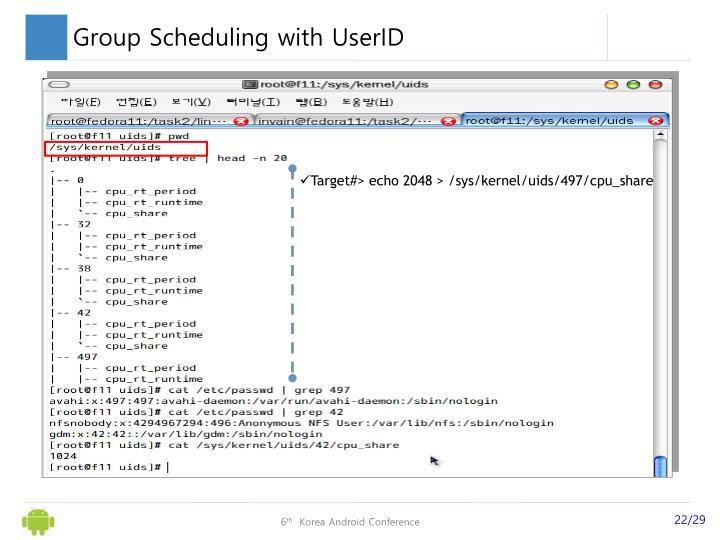 Group Scheduling with