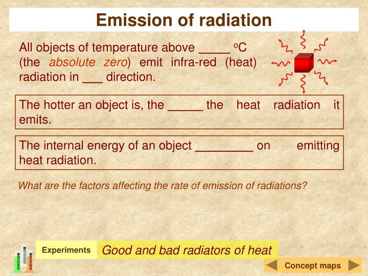Emission of radiation