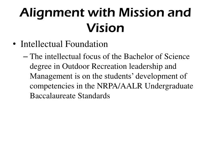 Alignment with Mission and Vision