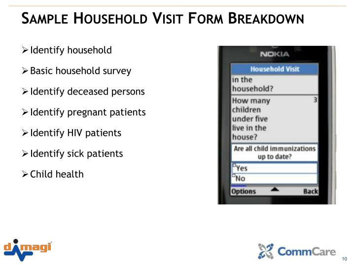 Sample Household Visit Form Breakdown