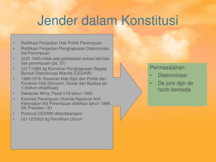 Ratifikasi Perjanjian Hak Politik Perempuan
