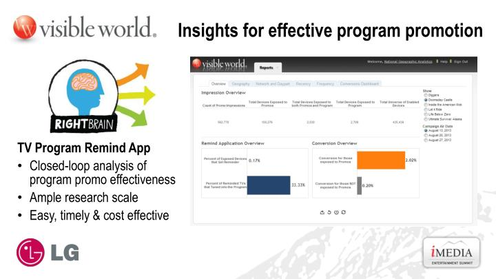 Insights for effective program promotion