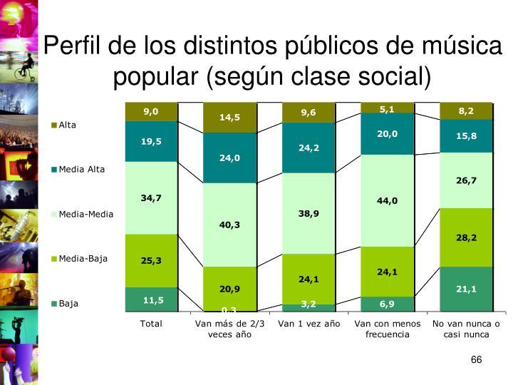 Perfil de los distintos públicos de música popular (según clase social)