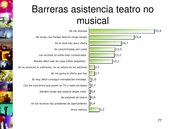 Barreras asistencia teatro no musical