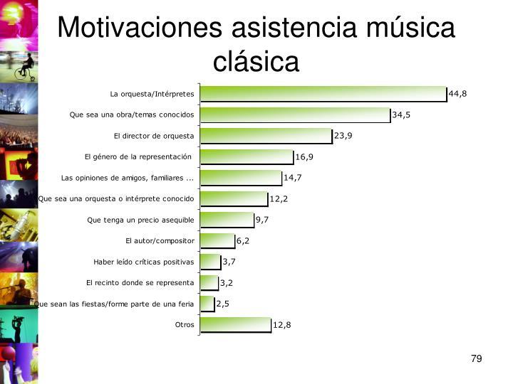 Motivaciones asistencia música clásica