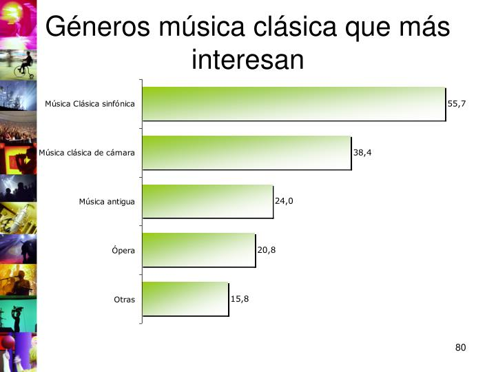 Géneros música clásica que más interesan