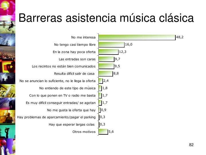 Barreras asistencia música clásica