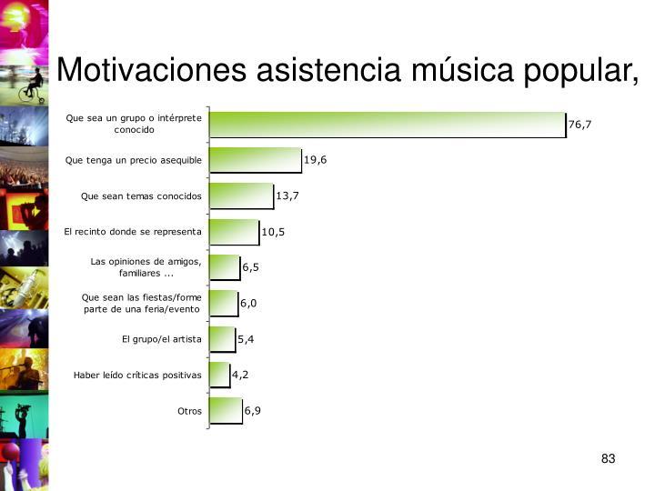 Motivaciones asistencia música popular,