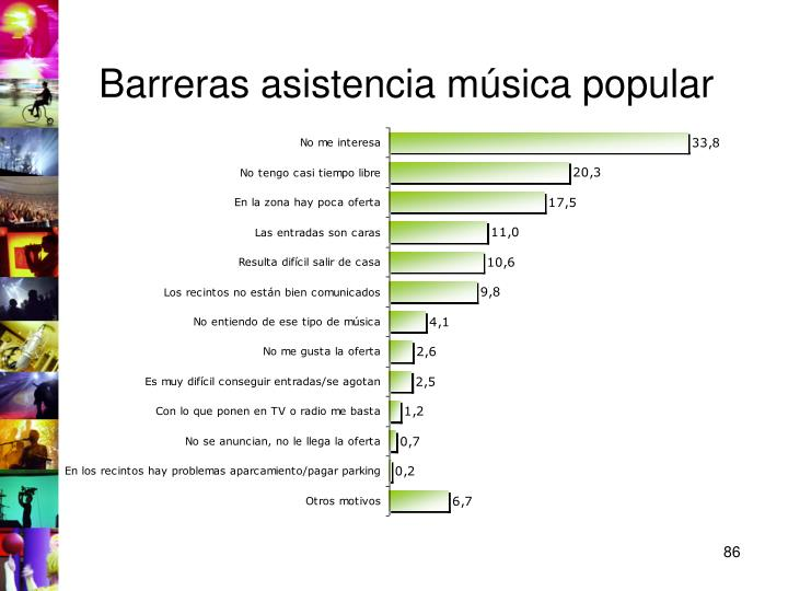 Barreras asistencia música popular