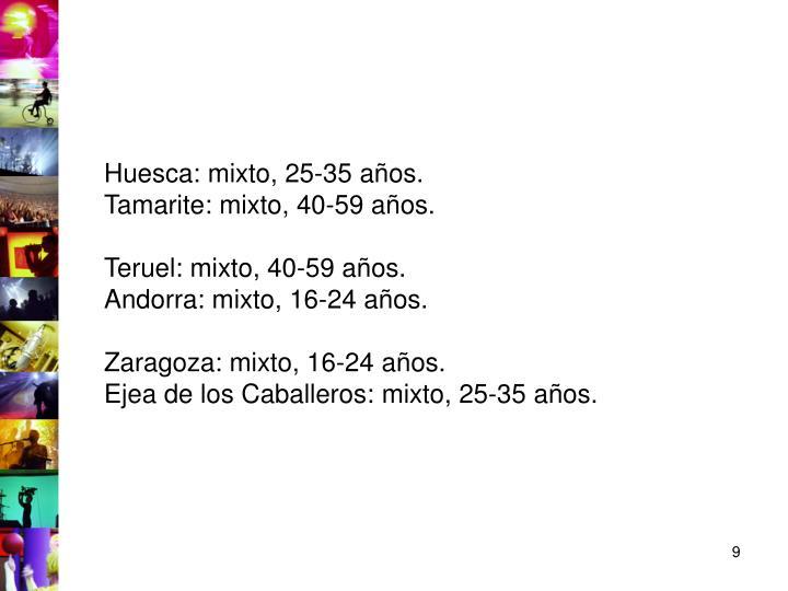 Huesca: mixto, 25-35 años.